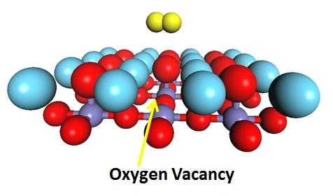 Image conveying Oxygen Vacancy