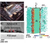 This figure shows during hot-forming of Al-Mg alloy to make the lift gate of a car, nanowires were formed at adhered interfaces. Reactive molecular dynamics shows that Al nanowire deformation is drastically different in vacuum and O2.